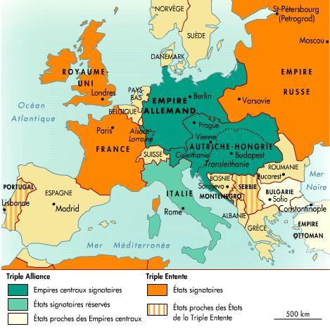 La division des empires/régime des mandats